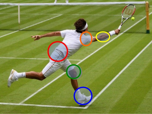 The Top 5 Tennis Injuries 110 Sport